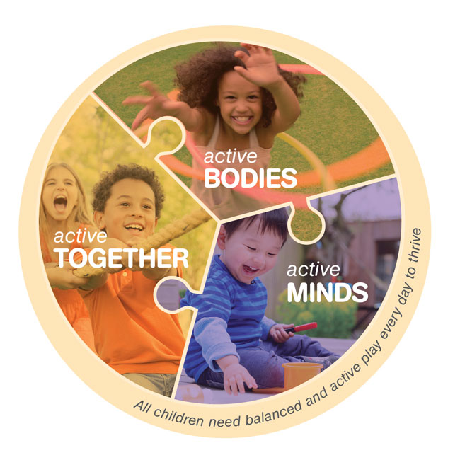 Active Minds, Active Bodies, Active Together graphic